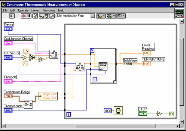 Skrypt w LabView. Źródło: http://ijme.us/issues/fall2000/software.htm